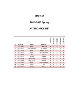 MSE 310 2014-2015 Spring ATTENDANCE LIST