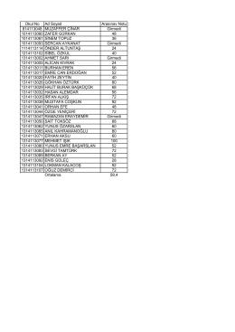 Okul No Ad Soyad Arasınav Notu 814113048 MUZAFFER ÇİNAR