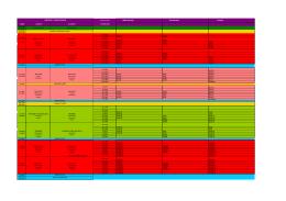 2014-2015 Patoloji, Mikrobiyoloji, Farmakoloji Anabilim Dalları