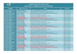 SAMSUN İLİ KAVAK İLÇESİ 2014 EYLÜL NÖBETÇİ ECZANE LİSTESİ