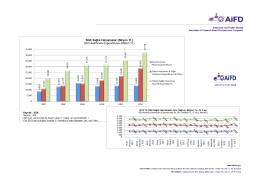 SGK Sağlık Harcamaları (Milyon TL) SSI Healthcare Expenditures