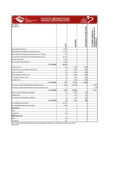 2013 Temmuz İstatistikler