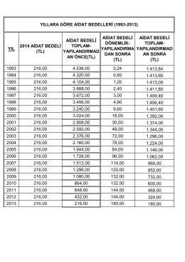 YIL 2014 AİDAT BEDELİ (TL) AİDAT BEDELİ TOPLAM