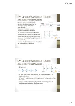 5.9. Op‐ampUygulaması (Sayısal‐ Analog Çevirici Devresi) 5.9. Op