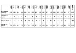 sandık sandık kullanılan oyların dağılımı