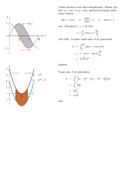 1 −1 π y = sin x y = cosx x y Yanda görülen taralı alanı hesaplayalım