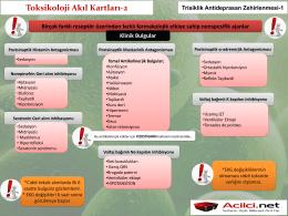 Toksikoloji Akıl Kartları-2_pdf