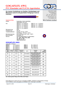 PVC-Einzelader AWG / UL/CSA