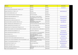 Çinli firmalar Listesi için tıklayınız