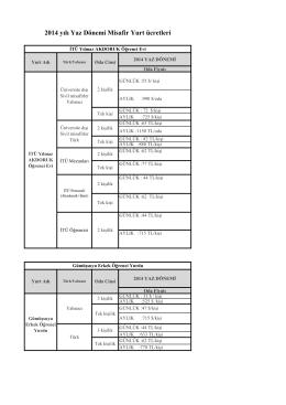 2014 yılı Yaz Dönemi Misafir Yurt ücretleri