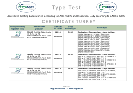 List of Type tests by HygCen Group in Turkey