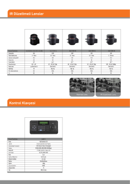 Normal Lens ALD-114R-33 ALD-122R-24 ALD-132R-33 AJB