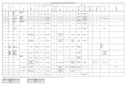 Envanter Tablosu - Sağlık Bakanlığı