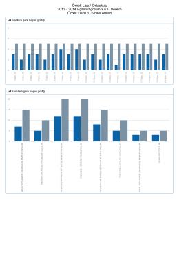 Örnek Lise / Ortaokulu 2013 - 2014 Eğitim Öğretim Yılı II.Dönem