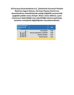 JCR Avrasya Derecelendirme A.Ş., Şirketimizin Kurumsal Yönetim