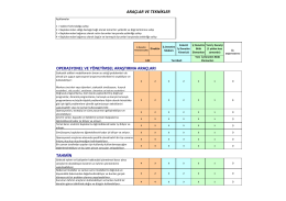 Yetkinlik Modeli Araç ve Teknikler