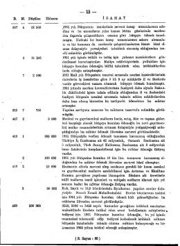 BM Düşülen Eklenen î ZAHA 1) 307 4 13 500 1951 yılı Bütçesinin