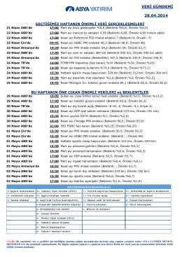 VERİ GÜNDEMİ - 28 Nisan 2014 Pazartesi