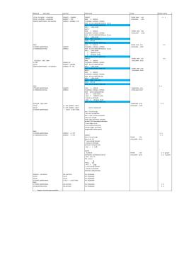 2015 Yılı Kategorilere Göre Alet Seçimi ve Kuralları