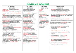 osmanlı devleti dağılma dönemi