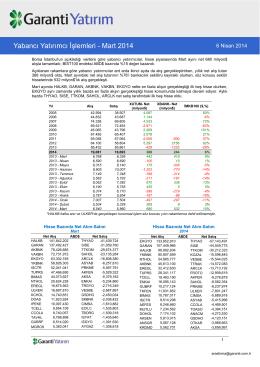 Yabancı Yatırımcı İşlemleri - Mart 2014