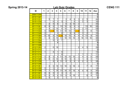 Spring 2013-14 Lab Quiz Grades CENG 111