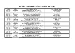 önelt Koleji Anasınıfı Mart Ayı Kahvaltı Listesi