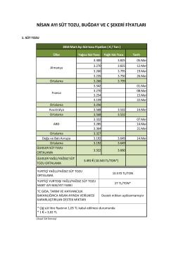 2014 Yılı Nisan Ayı Süt Tozu, Buğday ve Şeker Raporu