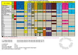 2014-2015 amatör futbol sezonu evrak tablosu