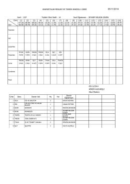 12/F Sınıfı Haftalık Ders Programını indirmek için tıklayınız.