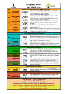 Eğitim Etkinlik Bilgileri (PDF)