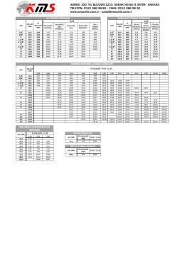 Sanayi ve Konstrüksiyon Boruları Fiyat Listesi