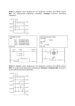 Örnek 1: Aşağıdaki zaman diyagramının PLC programını merdiven