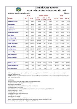 izmir ticaret borsası aylık dünya emtia fiyatları bülteni