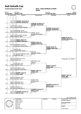 Doubles Main Draw