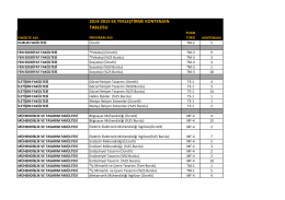 2014-2015 EK YERLEŞTİRME KONTENJAN TABLOSU