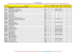 uluslararası balkan üniversitesi 2014