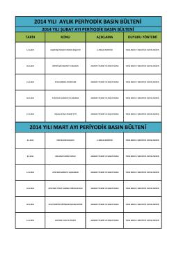2014 yılı aylık periyodik basın bülteni 2014 yılı mart ayı periyodik