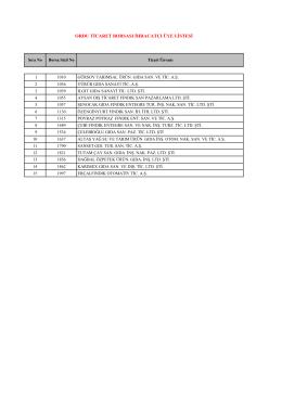 ordu ticaret borsası ihracatçı üye listesi