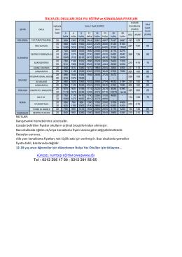 İtalya Fiyat Listesini Listesini Görüntülemek İçin Lütfen Tıklayınız..