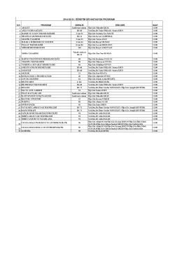 2014-2015 ı. öğretim oryantasyon programı