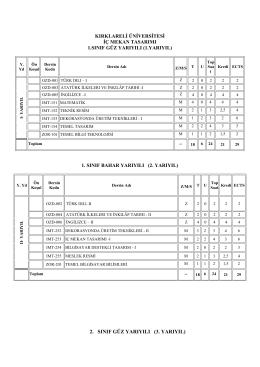 Ders Planı - TBMYO İç Mekan Tasarımı