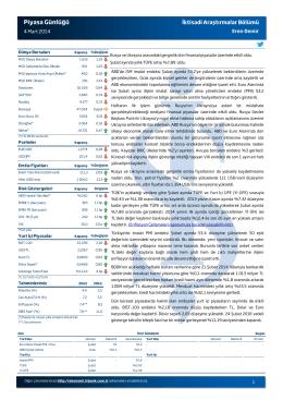 Piyasa Günlüğü - Haftalık Anket