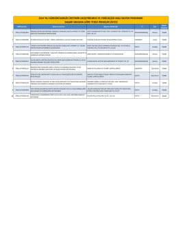 2014 yılı sürdürülebilir üretimin geliştirilmesi ve yenilikçilik mali