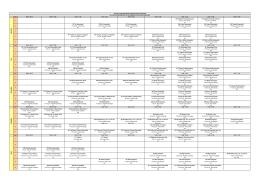 14-15-lisans-birinci-ogr-haftalik-program