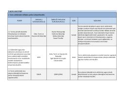 Tarım Sektörü 2014 Yılı Eylem Planları