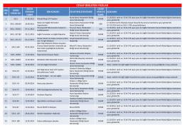 cevap bekleyen yazılar - Türkiye Kamu Hastaneleri Kurumu