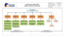 TOTM-OSM-001 Hastane Yönetimi Organizasyon Şeması1