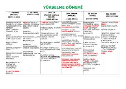osmanlı devleti yükselme dönemi