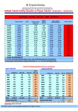 Haftalık Teknik Portföy Önerileri ve Piyasa Takvimi 25.08